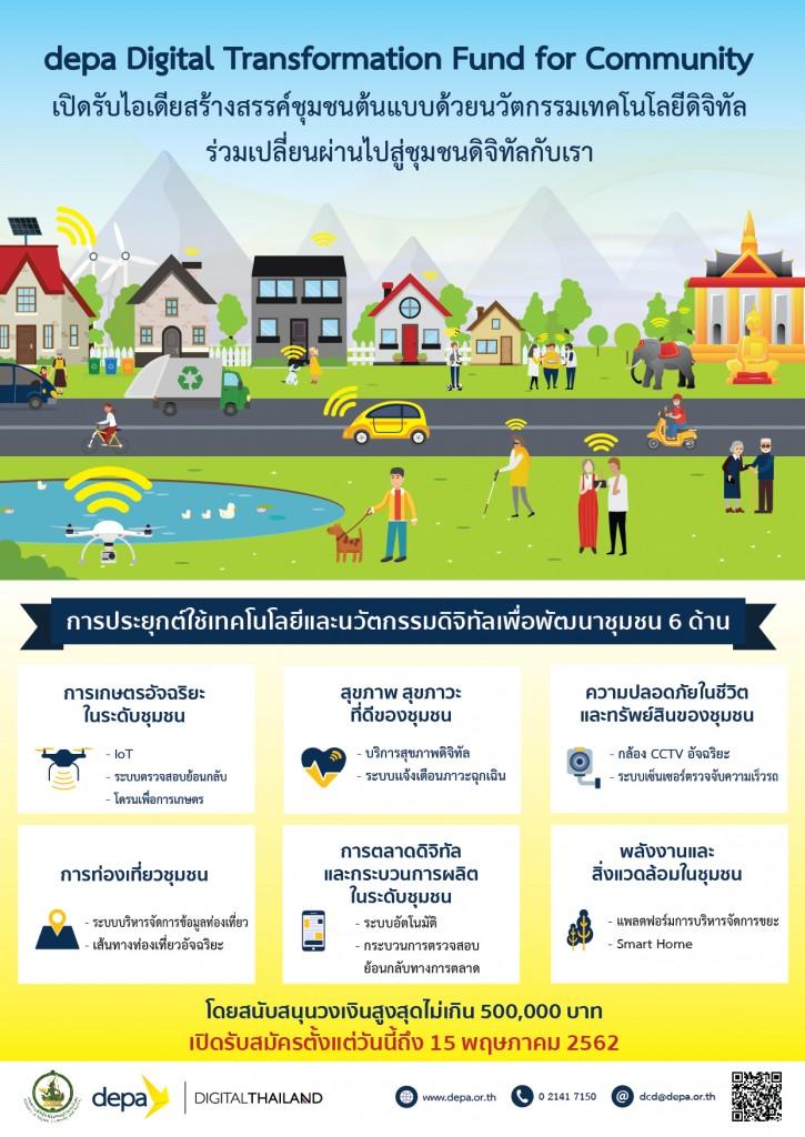 depa Digital Transformation Fund for Community final26-03-19